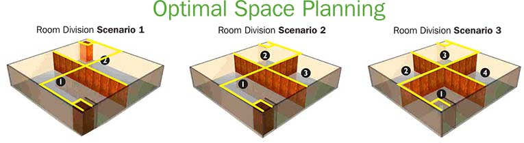 Optimal Space planning